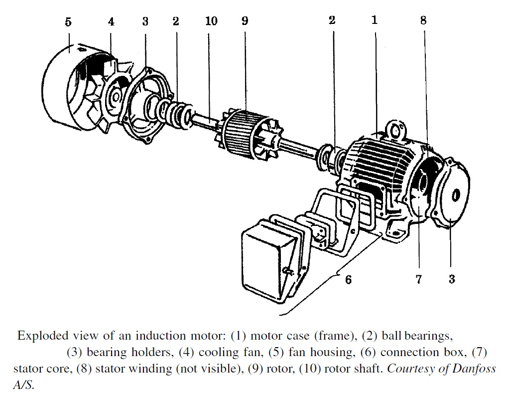 Exploded View Of Induction Motor together with Electric Motor 1hp 1ph together with Baldor Reliance Industrial Motor Diagram in addition Sew Eurodrive Motor Nameplate together with Baldor 5hp Motor Wiring Diagram. on baldor nameplate data