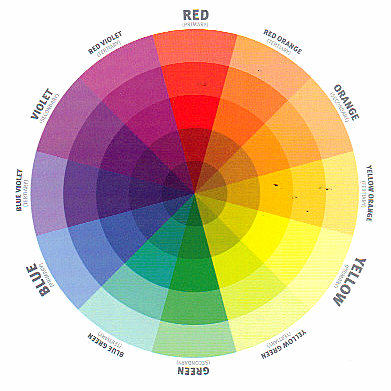 Robin lechner interior designs interior design with an - Color wheel interior design ...