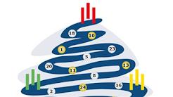 Weihnachtsgewinnspiel 2014
