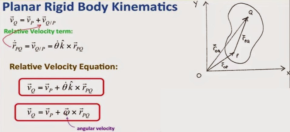 2 kinematics of a rigid body Dc - mech 242 rigid body kinematics i 1 2 rigid body kinematics i – relative motion analysis using translating axes (161-167 – hibbeler) dr daniela constantinescu.