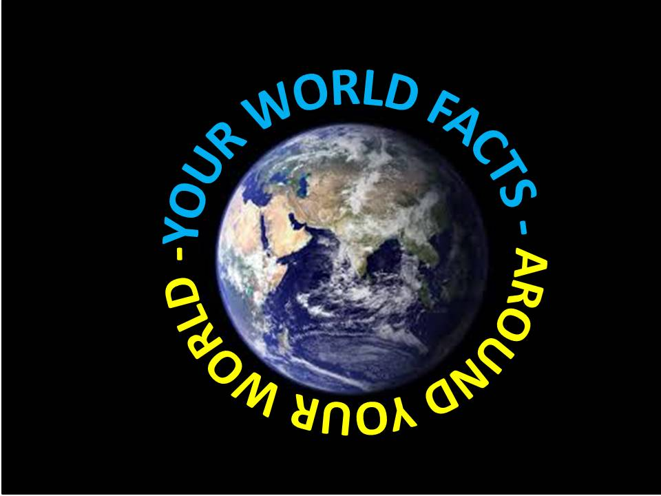 Your World Facts
