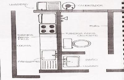 Instalaciones hidraulicas for Como poner llaves de regadera