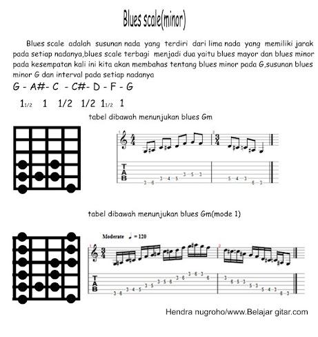 blues minor G 1
