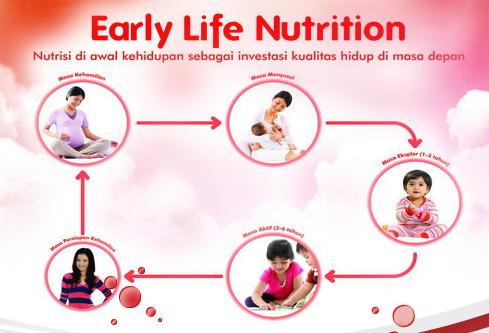 Manfaat Tujuan Makanan Pendamping ASI MPASI Untuk Bayi
