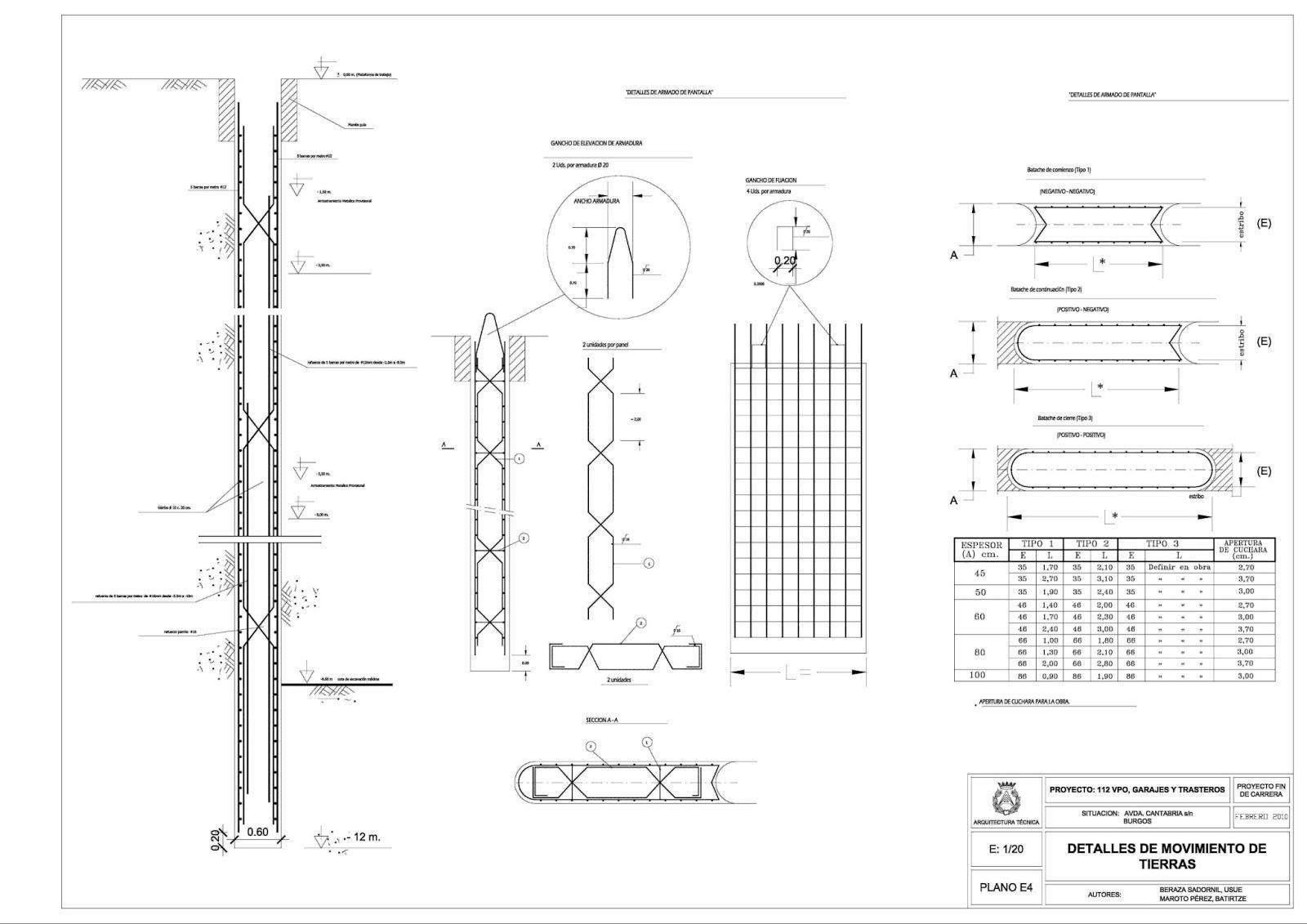 Usue beraza pfc arquitectura t cnica for Arquitectura tecnica a distancia