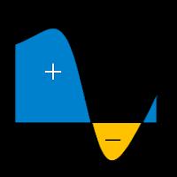 Download kumpulan rumus Fungsi Komposisi dan fungsi Invers lengkap
