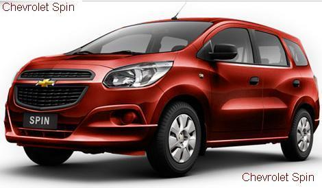 Chevrolet Spin VS Suzuki Ertiga VS Toyota Avanz