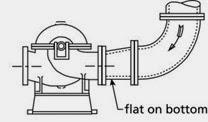 bottom flate reducer di pompa