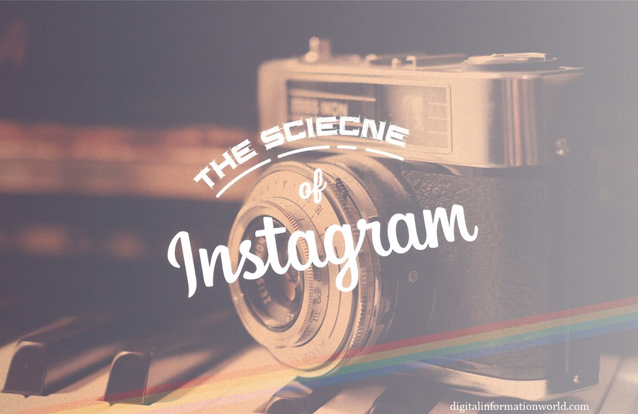 The Science of Getting Likes & Comments on Instagram - #Infographic #SocialMedia