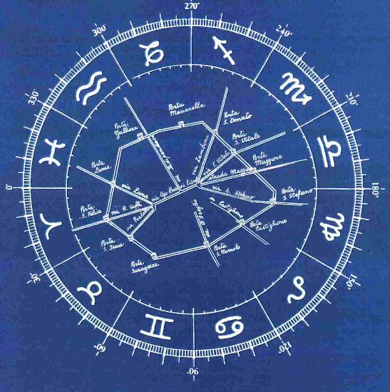 Que significa soñar con horoscopo