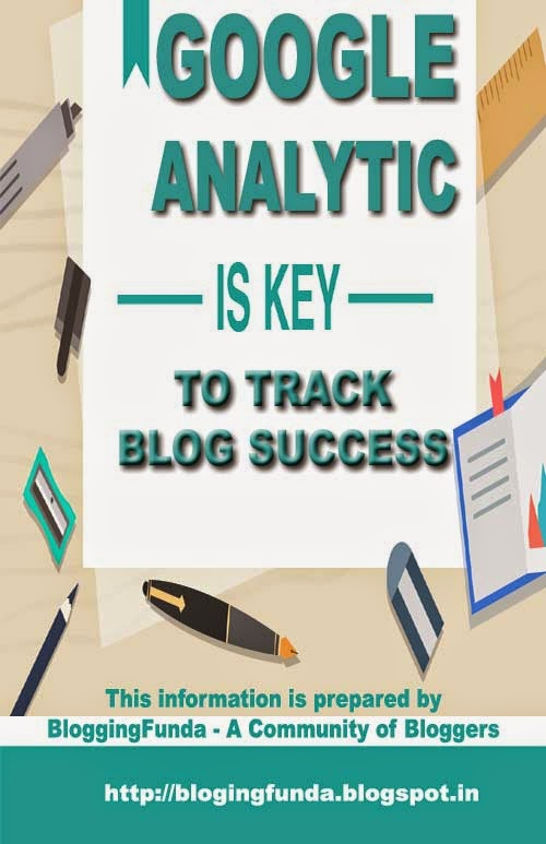 How to Keep Track of your Blog Success - BloggingFunda
