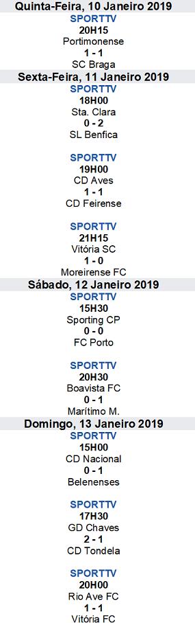 Liga Nós 2018-2019 17ºJornada