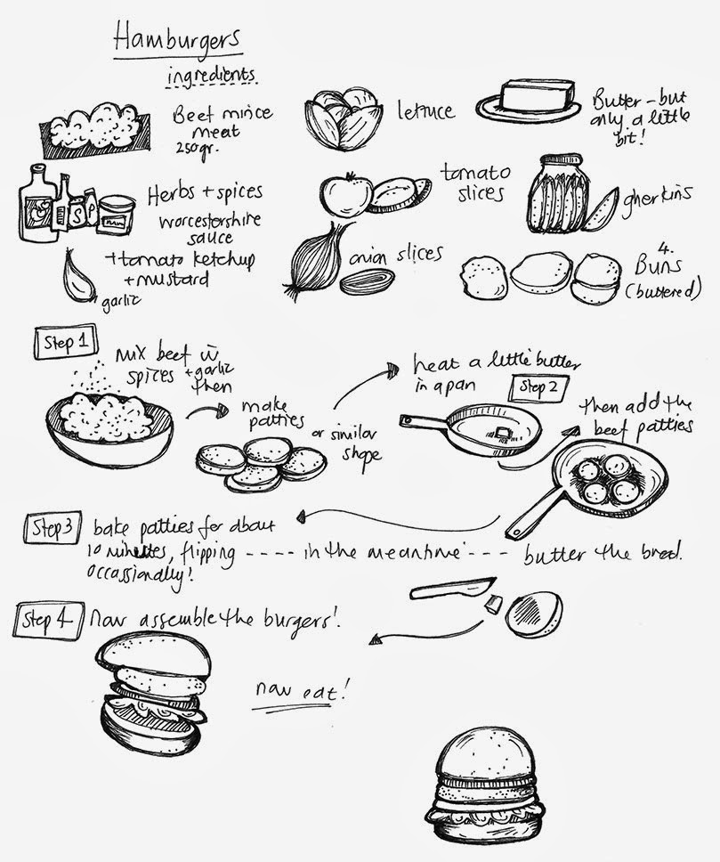 elma u0026 39 s kitchen  hamburger illustrated recipe
