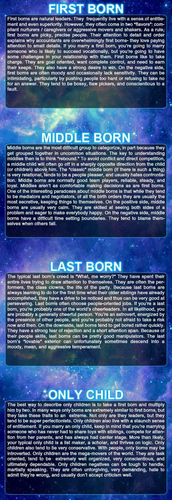 I'm A First Born. And You?