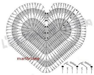 tığ işi kalp yapım şeması