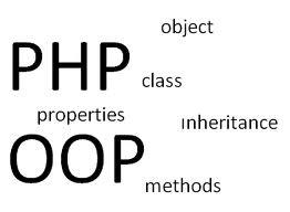 ООП - объектно ориентированное программирование