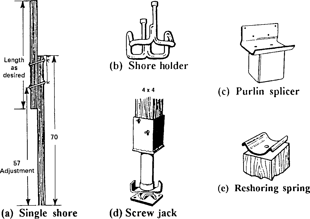FIGURE 3 Accessories for wood shores. (Source: Ellis Construction Specialties, Ltd.)