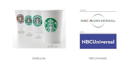 Tips Menentukan Jenis Logo