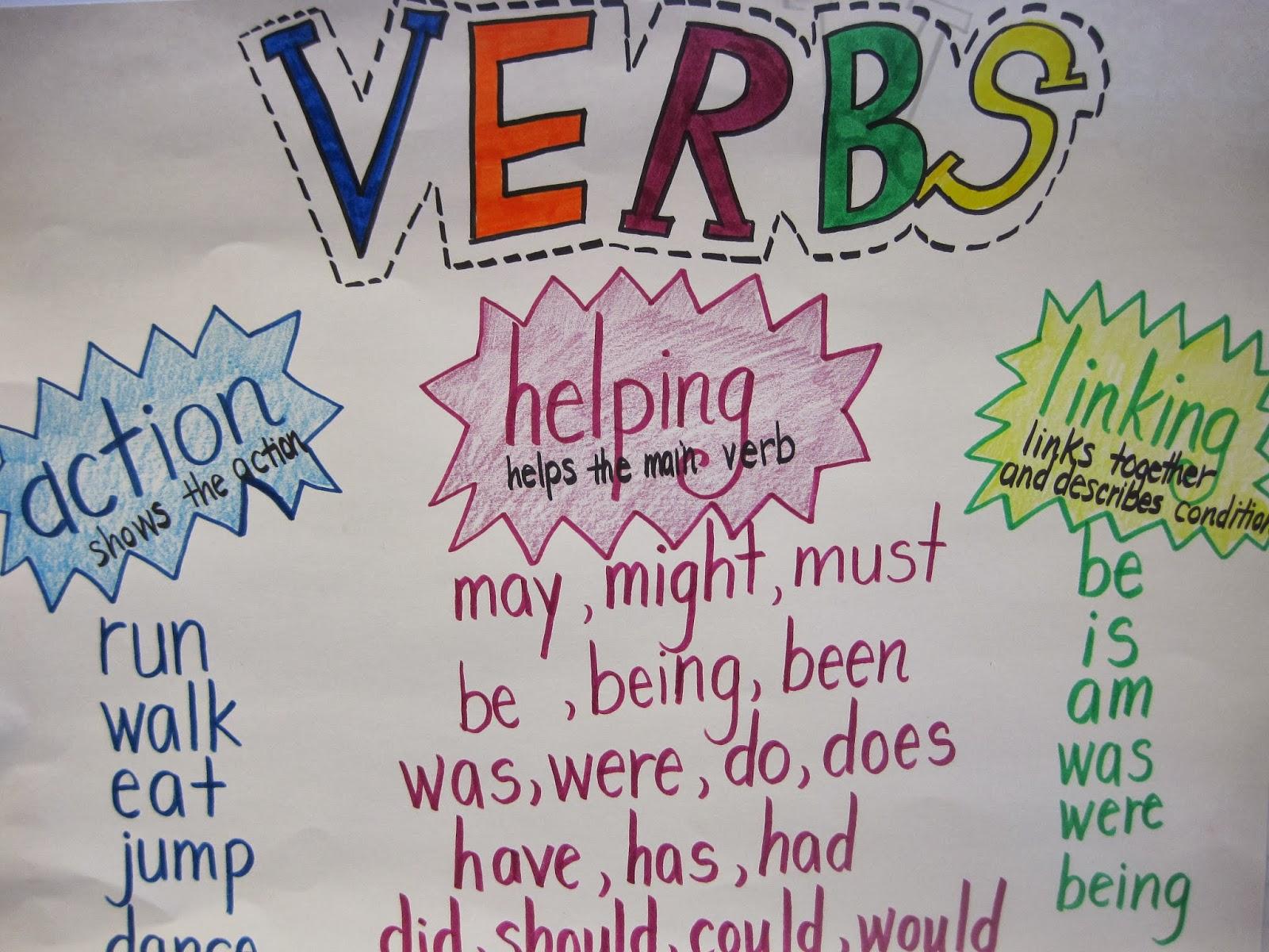 verbs+anchor+chart.JPG (1600×1200)   school ideas   Pinterest