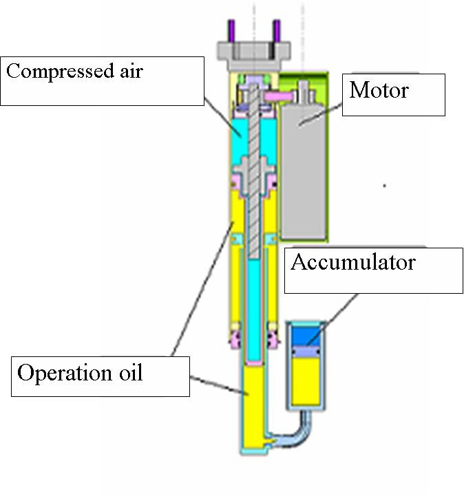 active suspension system working pdf