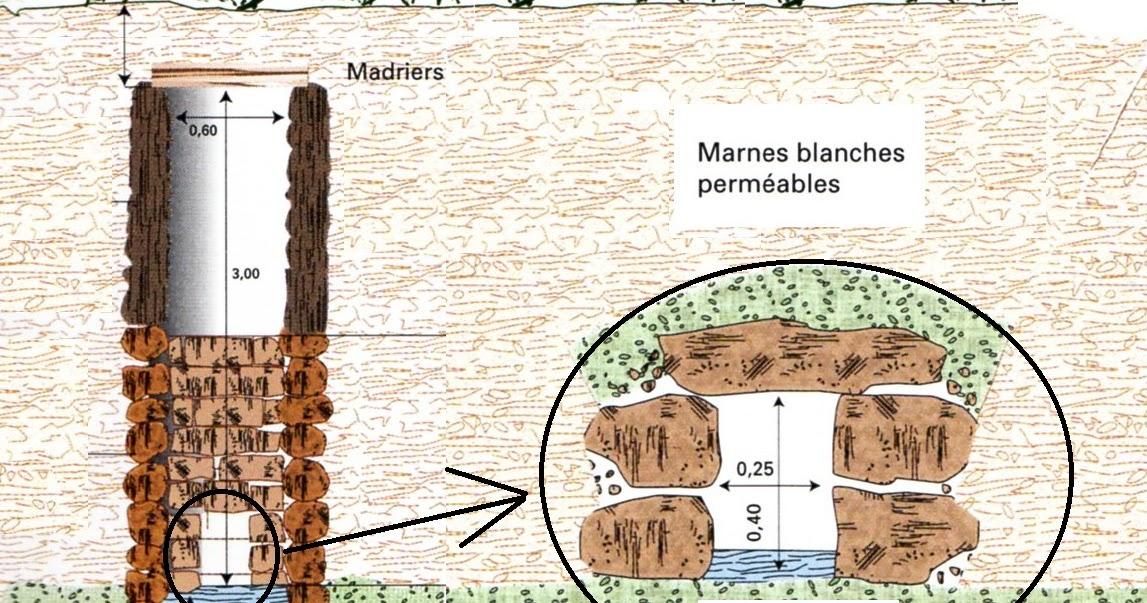 Plateau hassard le blog histoires d 39 eaux belleville - Balustre beton point p ...