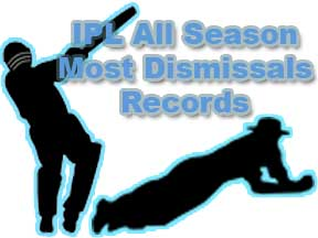 IPL All Season Most Dismissals Records and Wicket Keeping Records