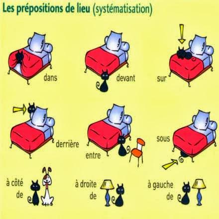 Imagenes para preposiciones de lugar imagui for En y frances ejercicios