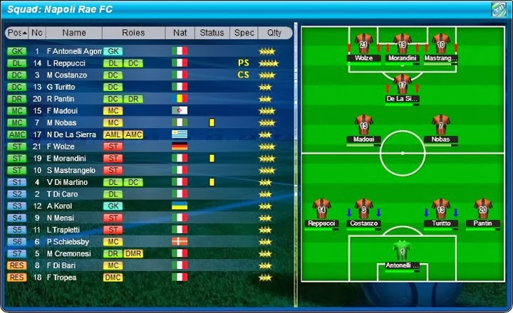 ashim blog, top eleven, football manager, game sepak bola terbaik