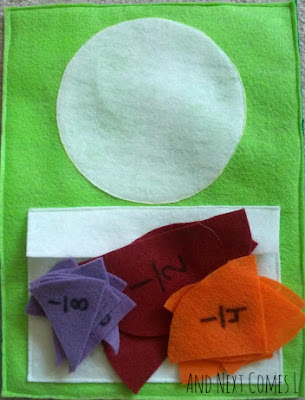 Pieces of the fractions quiet book page from And Next Comes L