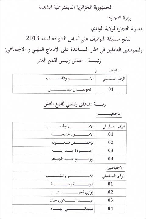 نتائج مسابقة التوظيف في مديرية التجارة لولاية الوادي 2013 5.PNG