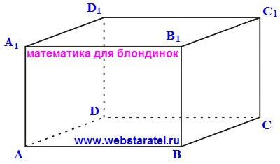 Прямоугольный параллелепипед с обозначениями