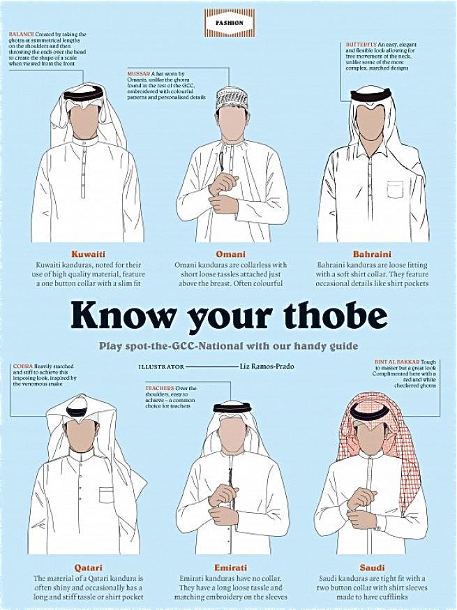 Ramadan l 39 t chaleur maximale les hommes arabes for Portent en arabe
