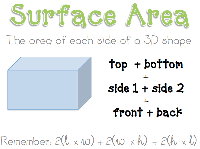Math With Mrs D Volume And Surface Area Using Nets