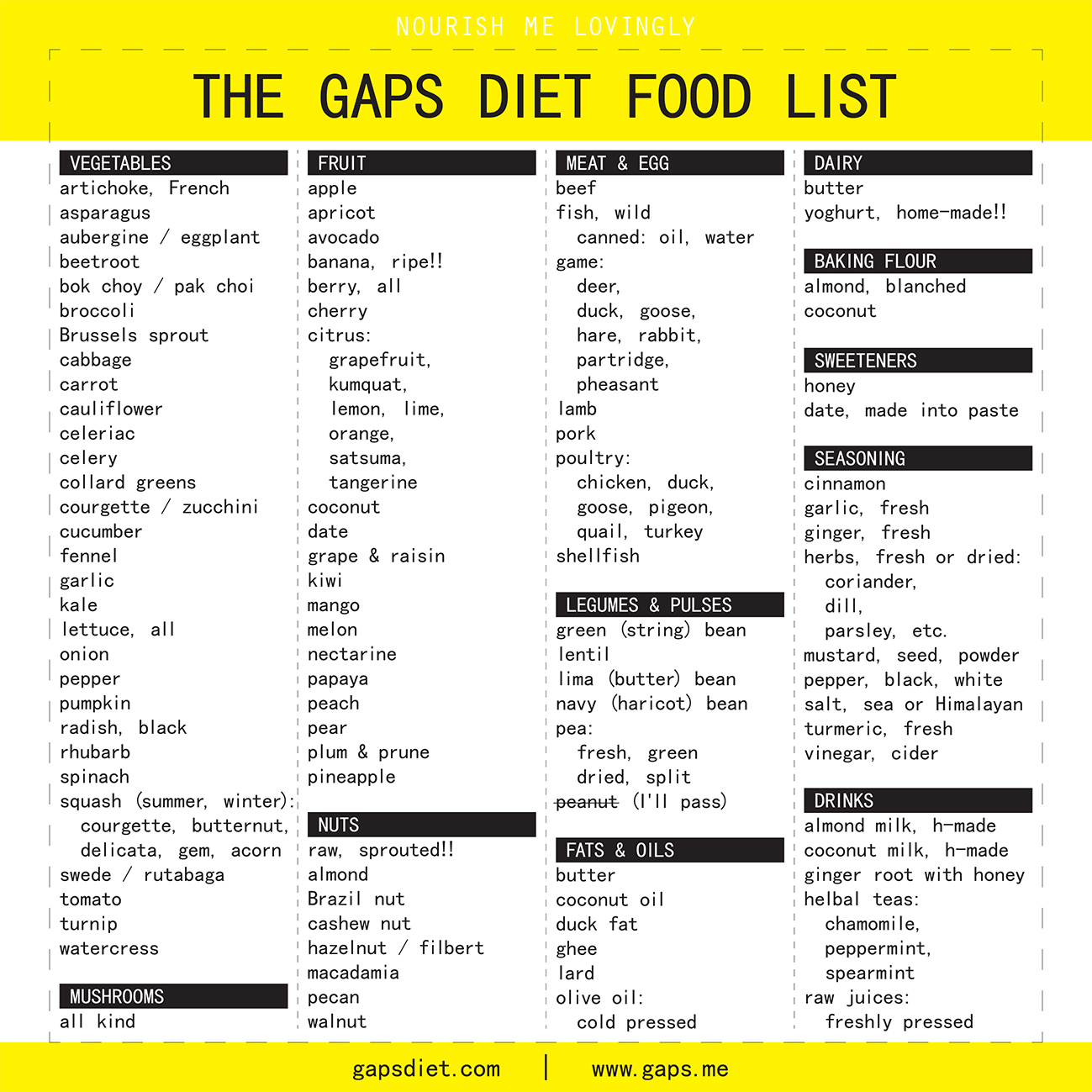 nourish me lovingly: the gaps diet food list