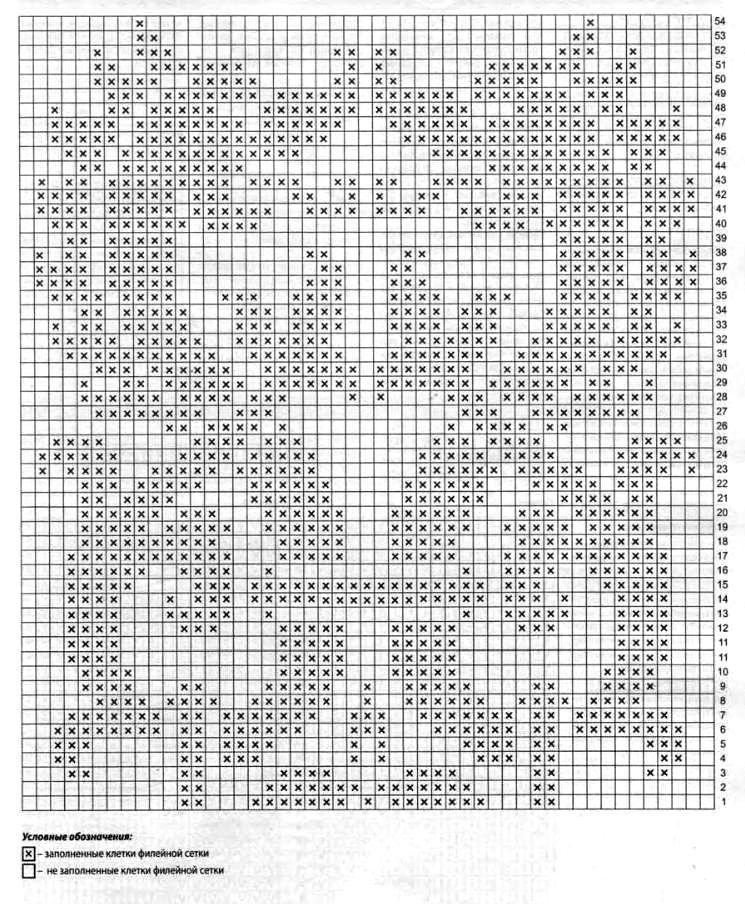 Как сделать стикер из фото в телеграмме 31