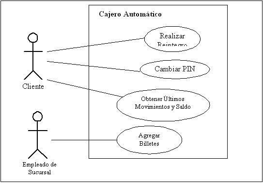 Diagramas Uml   U00bfqu U00e9 Es Uml
