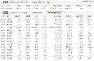 中国株コバンザメ投資ウォッチ銘柄watch20130312