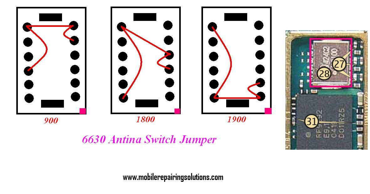 6630 Antenna Switch Jumpers / No Network / Signal Problem - Solutions