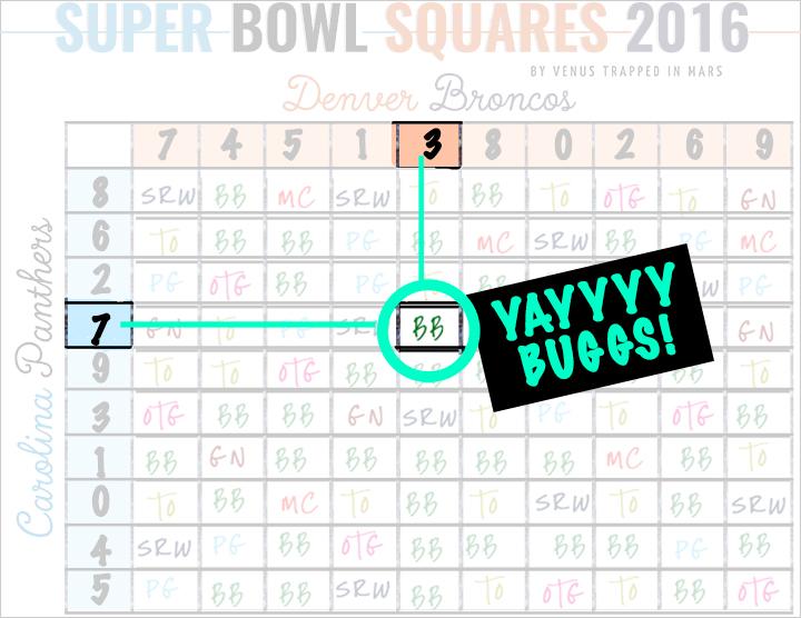 Super Bowl Squares 2016