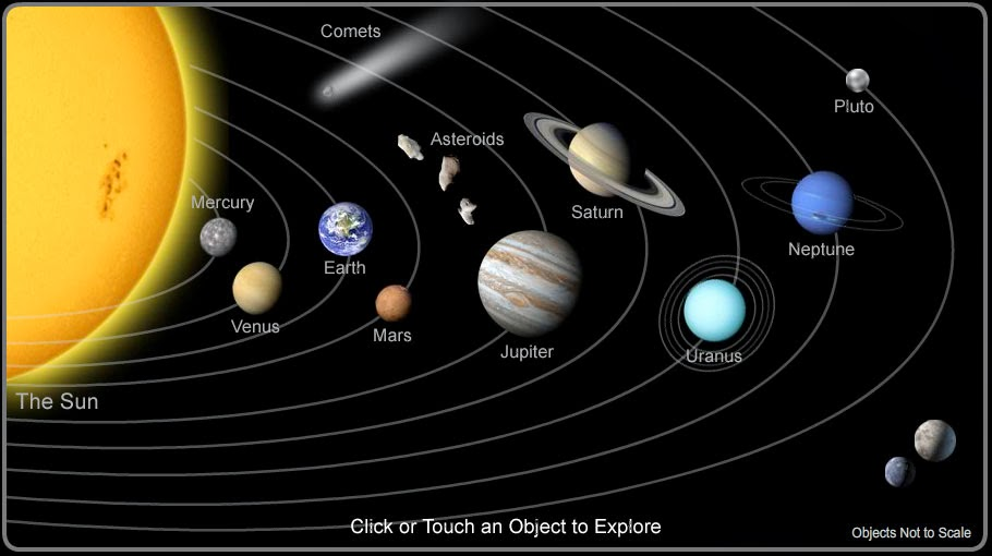 example of the solar system - photo #15