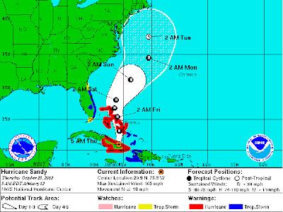 Trayectoria huracán Sandy, 25 de Octubre 2012