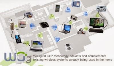 WiGig tawarkan koneksi Wireless dengan kecepatan 7 Gbps