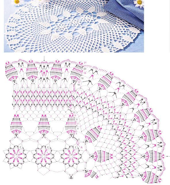 Toalha retangular com gráfico