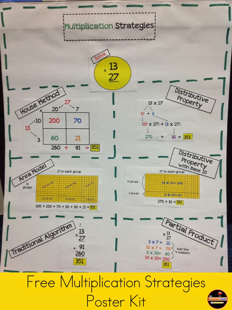 For additional multiplication Double Digit Multiplication Strategies
