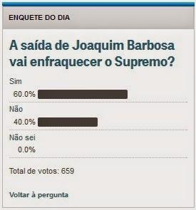A saída de Joaquim Barbosa vai enfraquecer o Supremo?