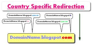 cara mengembalikan blogspot.co.id blogspot.com