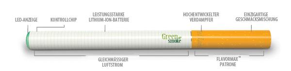 http://www.greensmoke.de/was_sind_e_zigaretten_von_green_smoke