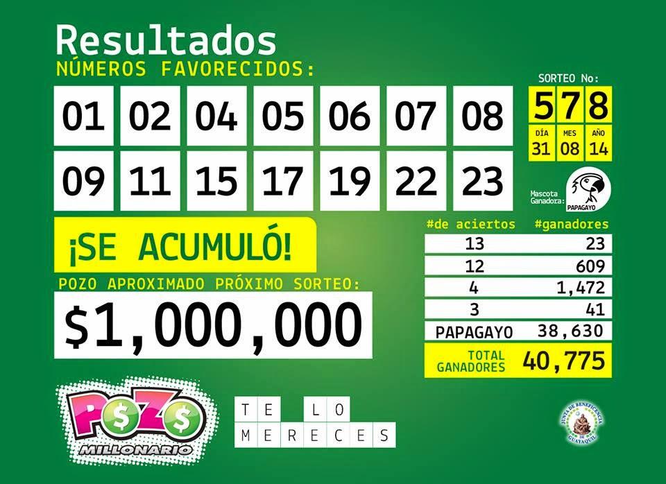 numeros ganadores pozo millonario sorteo 579