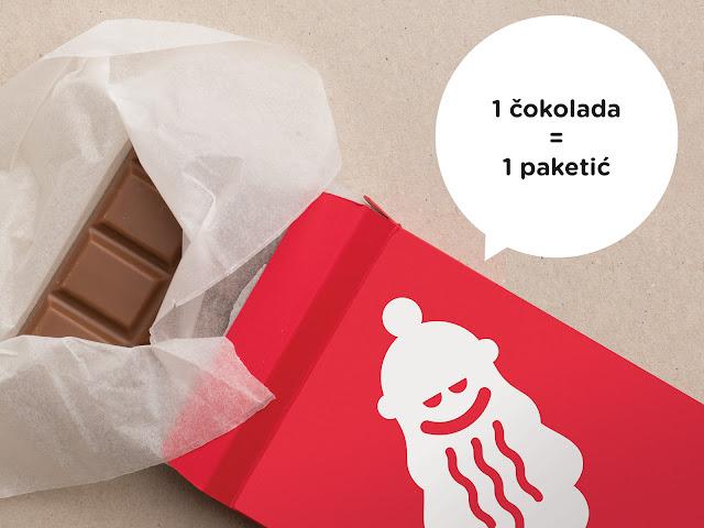"""""""Nešto lepo kao čokolada"""""""