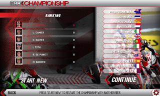 Game Balap Official SBK 15 Full  Mod Apk